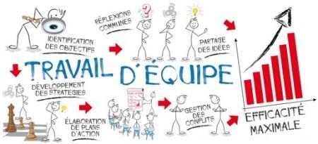 Groupe de projets Femmes Actives Mouv - Montpellier