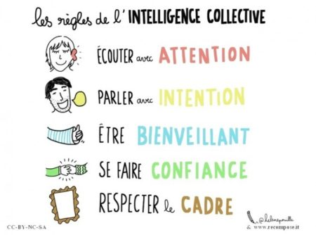 Ateliers Intelligence Collective